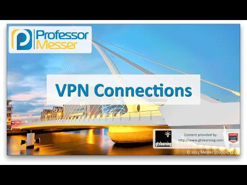Vpn Bağlantıları - Sık Ağ + N10-006 - 1.2