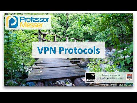 Vpn Protokolleri - Sık Ağ + N10-006 - 1.2
