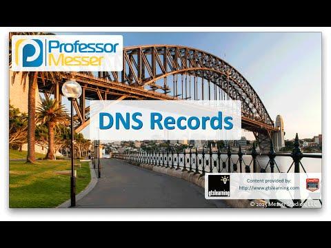 Dns Kayıtları - Sık Ağ + N10-006 - 1.3