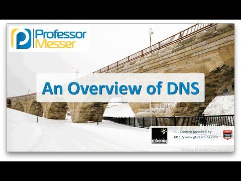 Dns - Sık Ağ + N10-006 - 1.3 Genel Bakış