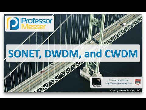 Sonet, Dwdm Ve Cwdm - Sık Ağ + N10-006 - 1.4