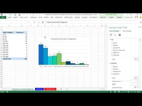 Excel 2013 Özet Tablolar Ve Grafikler İçin Ham Veri Kümeleri (5 Örnek) Matematik 146 Dan Tanımlayıcı İstatistik