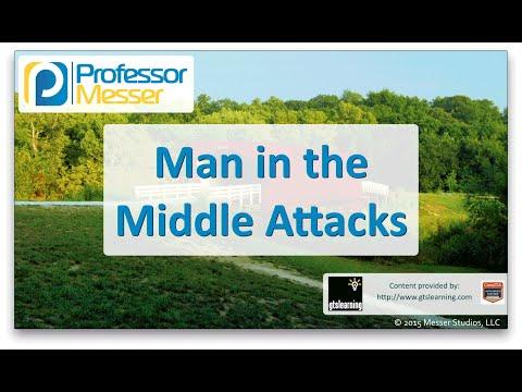 Adam Orta Saldırılarda - Sık Ağ + N10-006 - 3.2