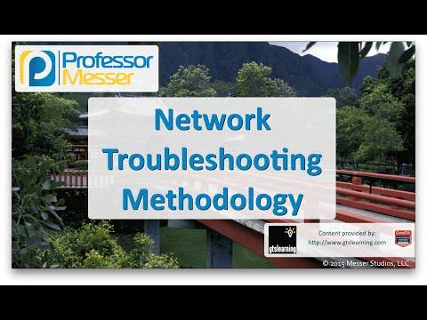 Sorun Giderme Metodoloji - Sık Ağ + N10-006 - 4.1 Ağ