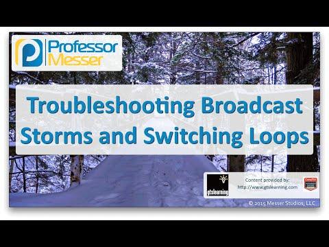 Yayın Fırtınalar Sorun Giderme Ve Döngüler - Sık Ağ + N10-006 - 4,6 Arasında Geçiş Yapma