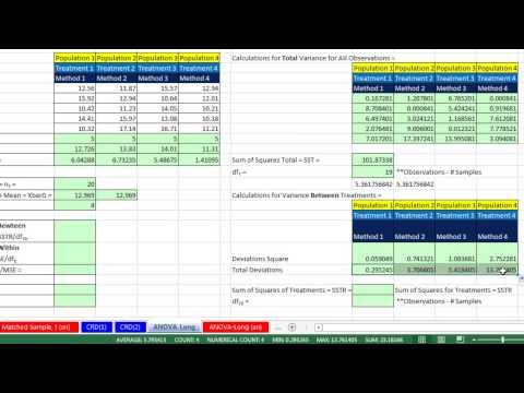 Excel 2013 İstatistiksel Analiz #69: Fazla 2 Karşılaştırmak İçin Anova Tablolar Nüfus Demektir.