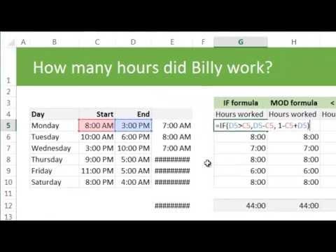 Kullanma Excel - Toplam Çalışma Saatleri Örnek Ve Tartışma Hesaplama