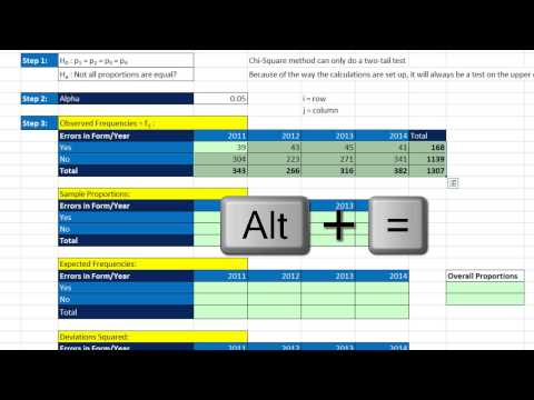 Excel 2013 İstatistiksel Analiz #72: Ki Test İçin 2 Veya Daha Fazla Nüfus (Formüller) Oranlar.