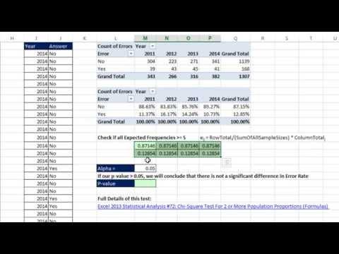 Excel Sihir Numarası 1208: 4 Sütun 1 Tablo Özet Tablo Raporu (Olmadan Güç Sorgu) İçin Birleştirmek