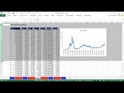 Excel Sihir Numarası 1212: Veri Kümesi Ve Grafik Filtre Olursa Yapmanız Gerekenler Kaybolur