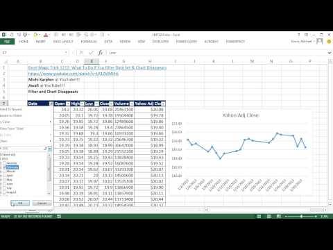 Excel Sihir Numarası 1215: Filtre Veri Kümesi Ve Grafik Kaybolur: Grafik Özelliklerini Değiştirme!!!