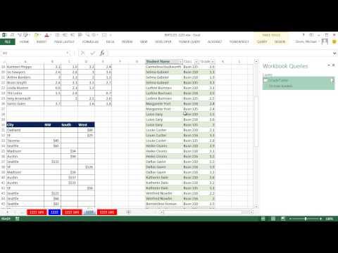 Excel Sihir Numarası 1223: Güç Sorgu Unpivot Özellik Satış Ve Sınıf Veri İçin Uygun Veri Kümesi Oluşturmak İçin