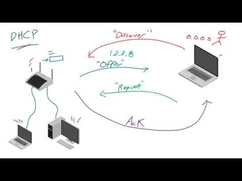 Bilgisayar Ağ Eğitimi - 37 - Dhcp