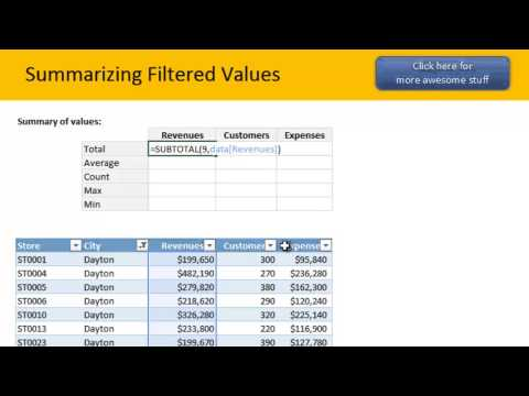 Excel Alt Toplam Ve Toplam İşlevleri İle Filtre Uygulanmış Değerleri Özetleme